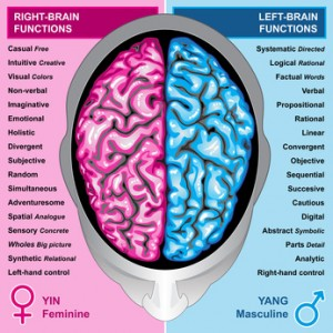 masculine and feminine energy
